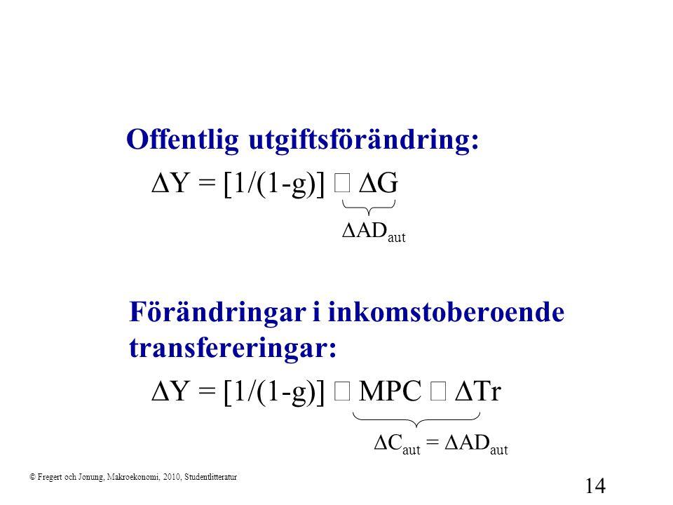 Offentlig utgiftsförändring: DY = [1/(1-g)] × DG